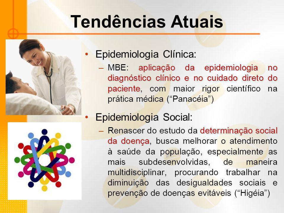 Tendências Atuais Epidemiologia Clínica: Epidemiologia Social: