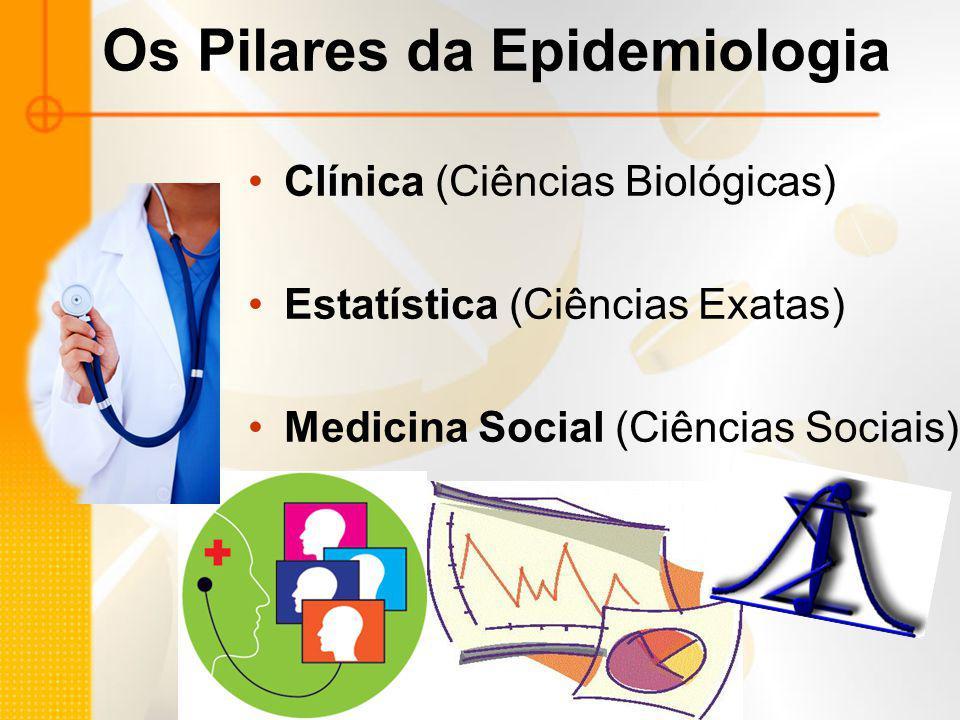 Os Pilares da Epidemiologia