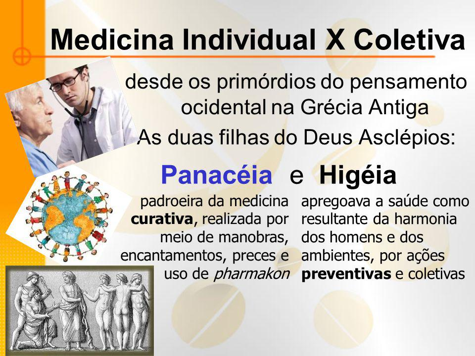 Medicina Individual X Coletiva