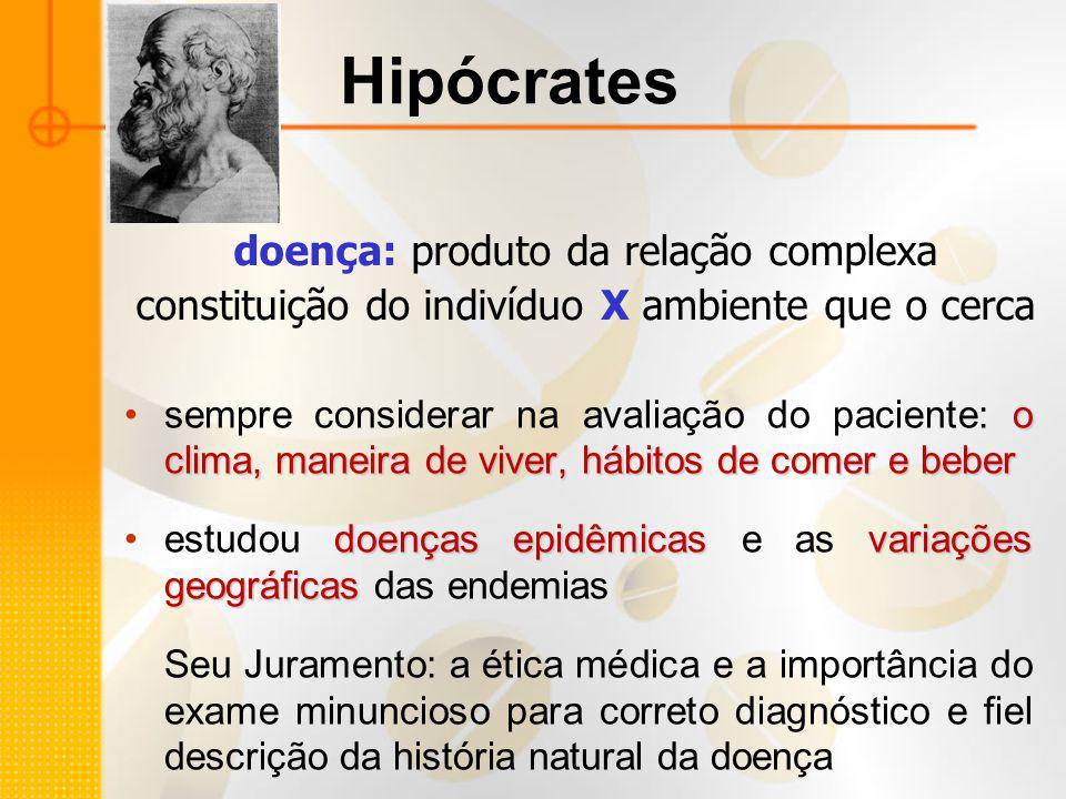 Hipócrates doença: produto da relação complexa