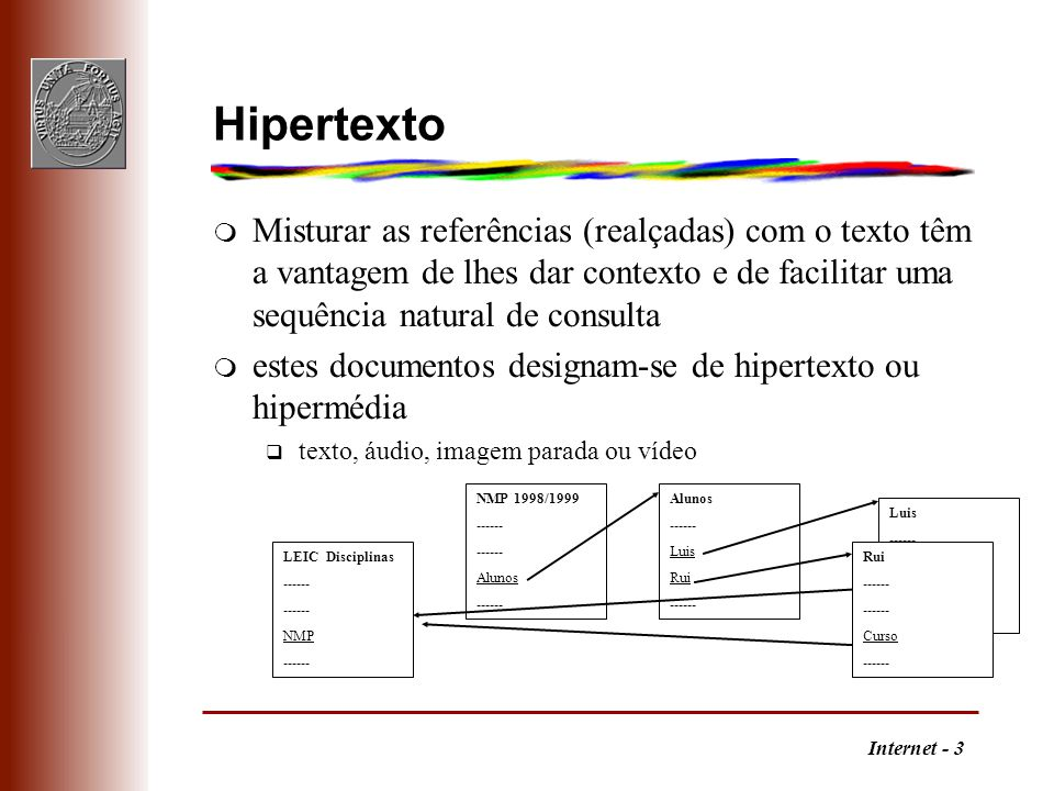 Hipertexto Misturar as referências (realçadas) com o texto têm a vantagem de lhes dar contexto e de facilitar uma sequência natural de consulta.