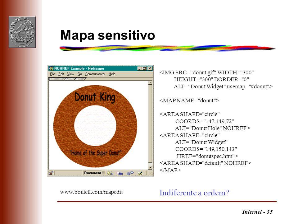 Mapa sensitivo Indiferente a ordem