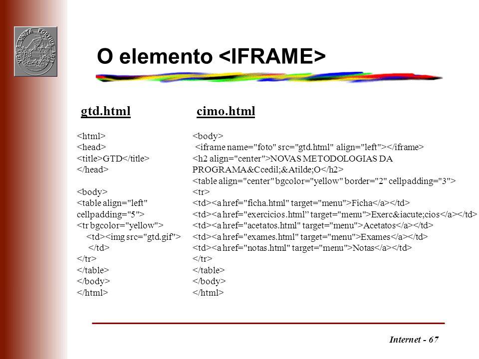 O elemento <IFRAME>