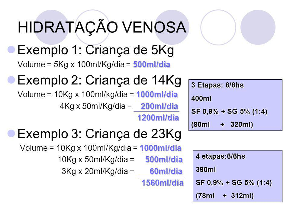 HIDRATAÇÃO VENOSA Exemplo 1: Criança de 5Kg Exemplo 2: Criança de 14Kg