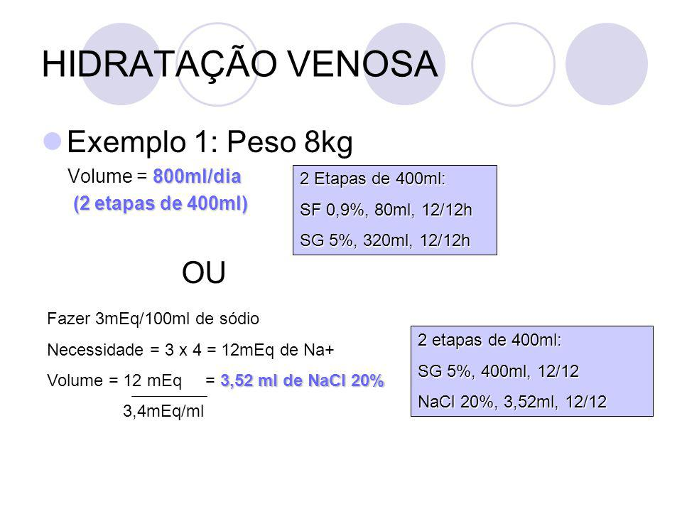 HIDRATAÇÃO VENOSA Exemplo 1: Peso 8kg OU Volume = 800ml/dia
