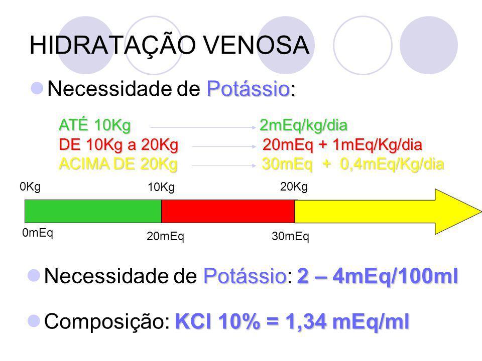 HIDRATAÇÃO VENOSA Necessidade de Potássio: