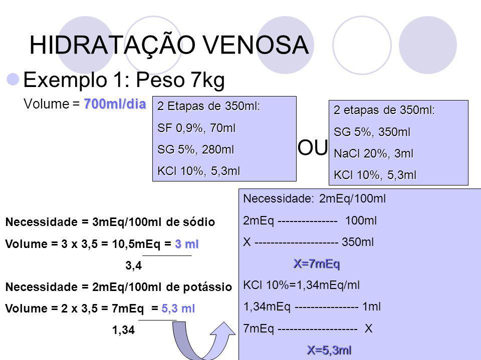 HIDRATAÇÃO VENOSA Exemplo 1: Peso 7kg OU Volume = 700ml/dia