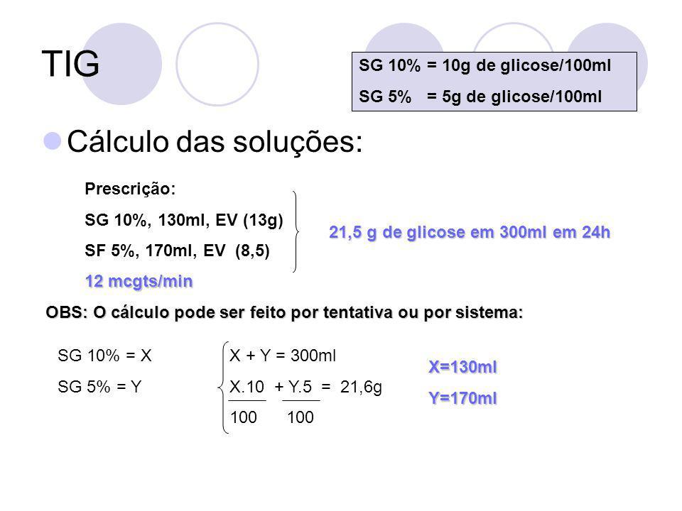 OBS: O cálculo pode ser feito por tentativa ou por sistema: