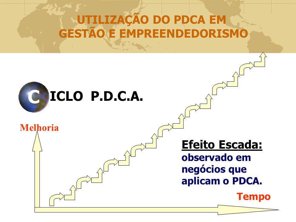 GESTÃO E EMPREENDEDORISMO
