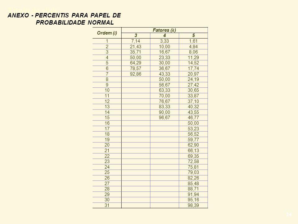 ANEXO - PERCENTIS PARA PAPEL DE