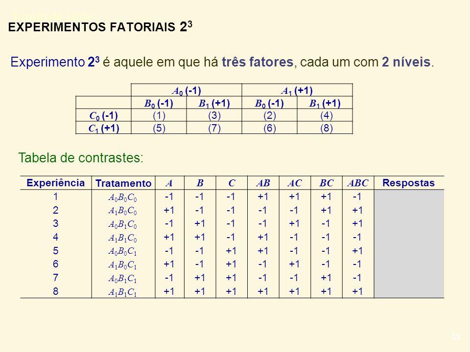 EXPERIMENTOS FATORIAIS 23