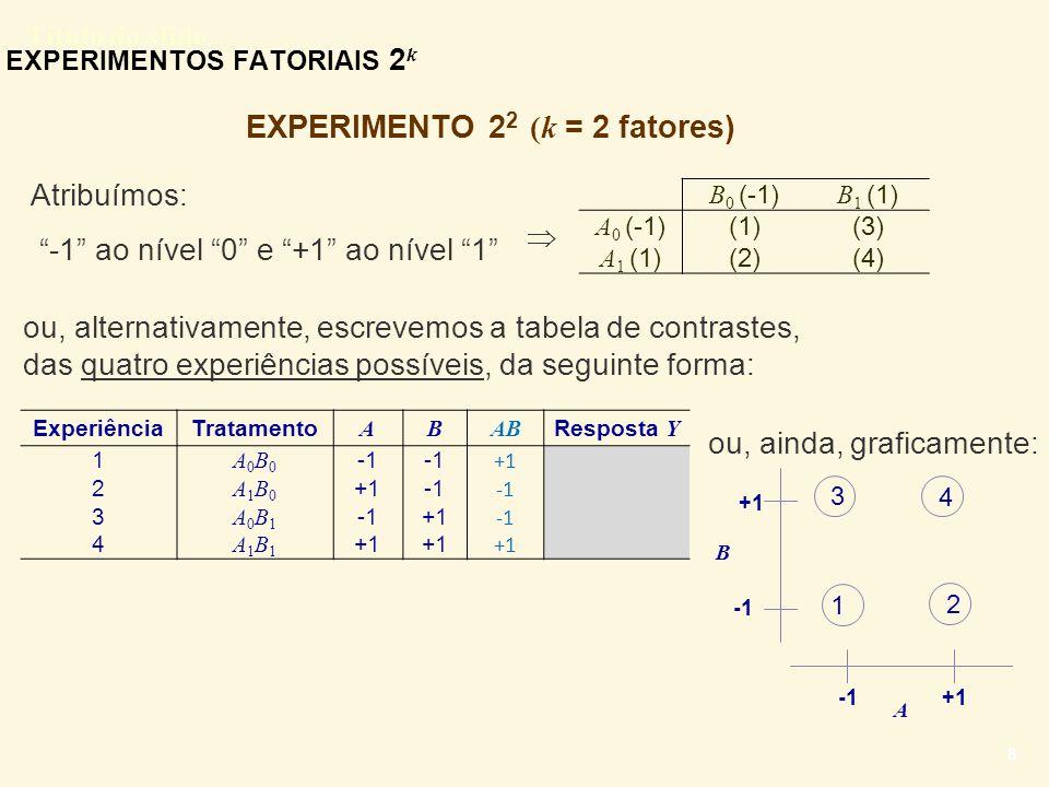EXPERIMENTOS FATORIAIS 2k