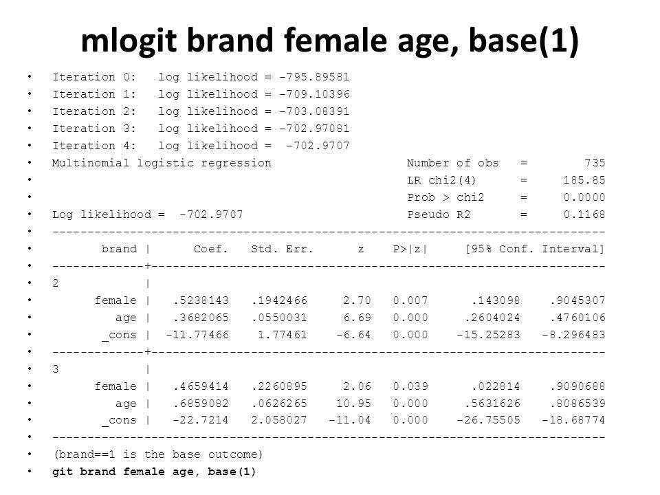 mlogit brand female age, base(1)