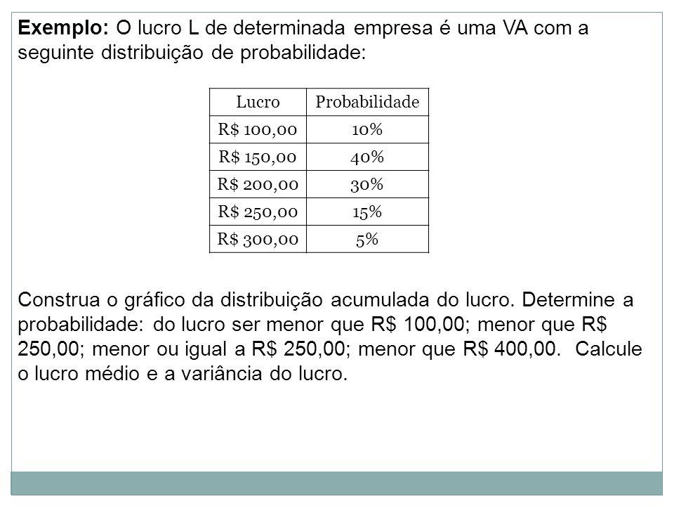 Exemplo: O lucro L de determinada empresa é uma VA com a seguinte distribuição de probabilidade: