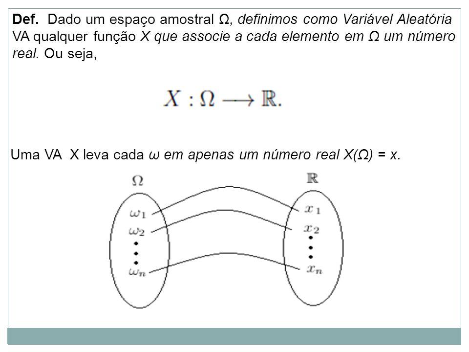 Def. Dado um espaço amostral Ω, definimos como Variável Aleatória VA qualquer função X que associe a cada elemento em Ω um número real. Ou seja,