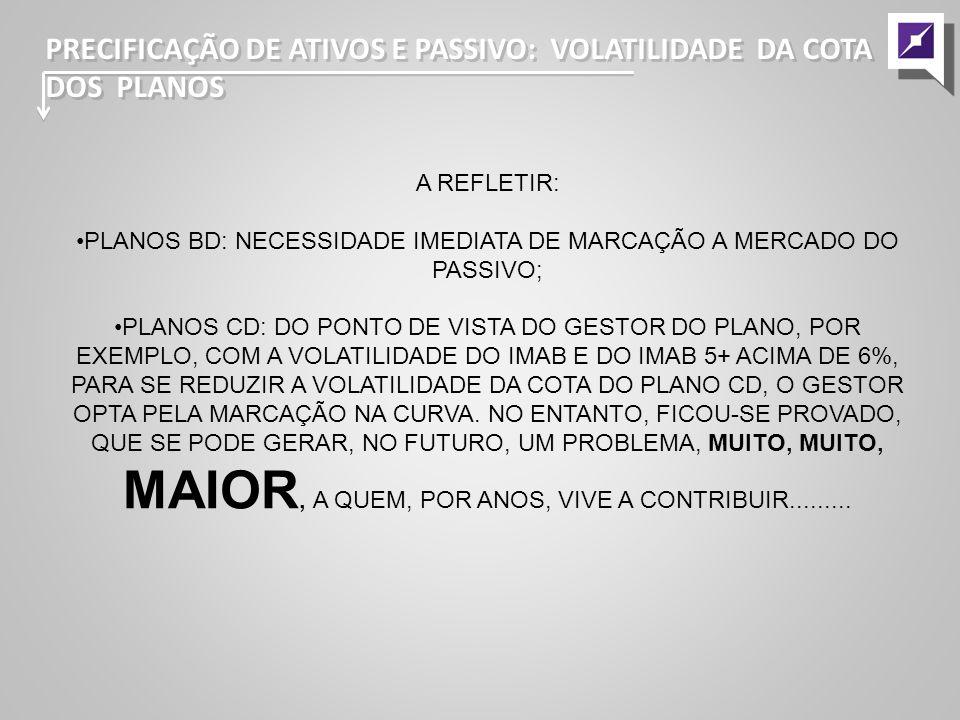 PLANOS BD: NECESSIDADE IMEDIATA DE MARCAÇÃO A MERCADO DO PASSIVO;