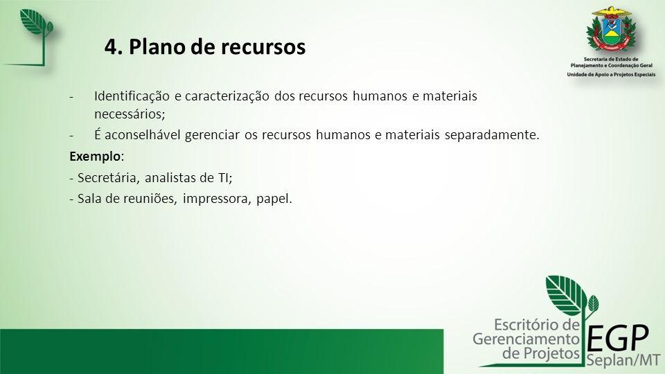4. Plano de recursos Identificação e caracterização dos recursos humanos e materiais necessários;