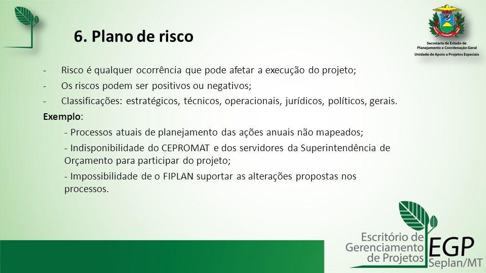 6. Plano de risco Risco é qualquer ocorrência que pode afetar a execução do projeto; Os riscos podem ser positivos ou negativos;