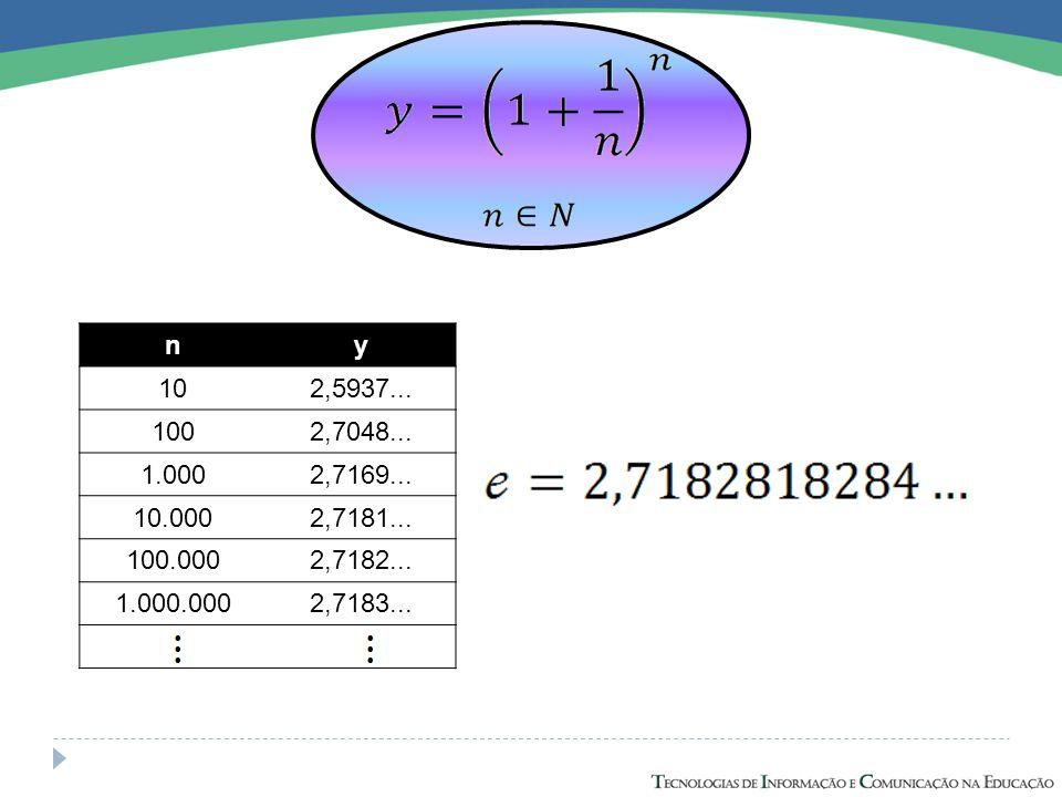 n y. 10. 2,5937... 100. 2,7048... 1.000. 2,7169... 10.000. 2,7181... 100.000. 2,7182... 1.000.000.