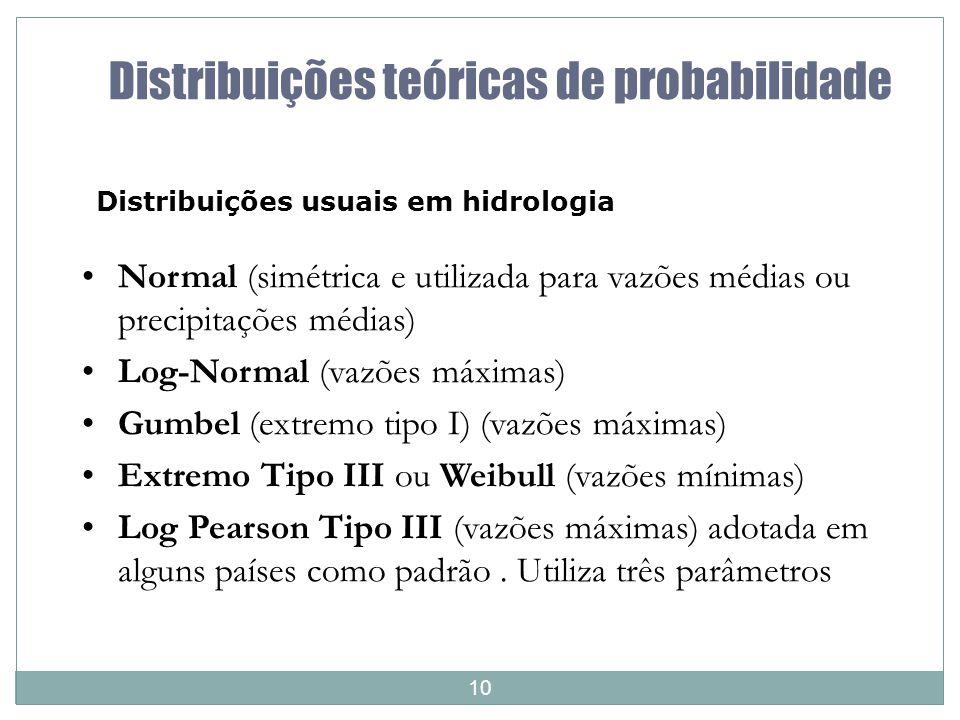 Distribuições teóricas de probabilidade