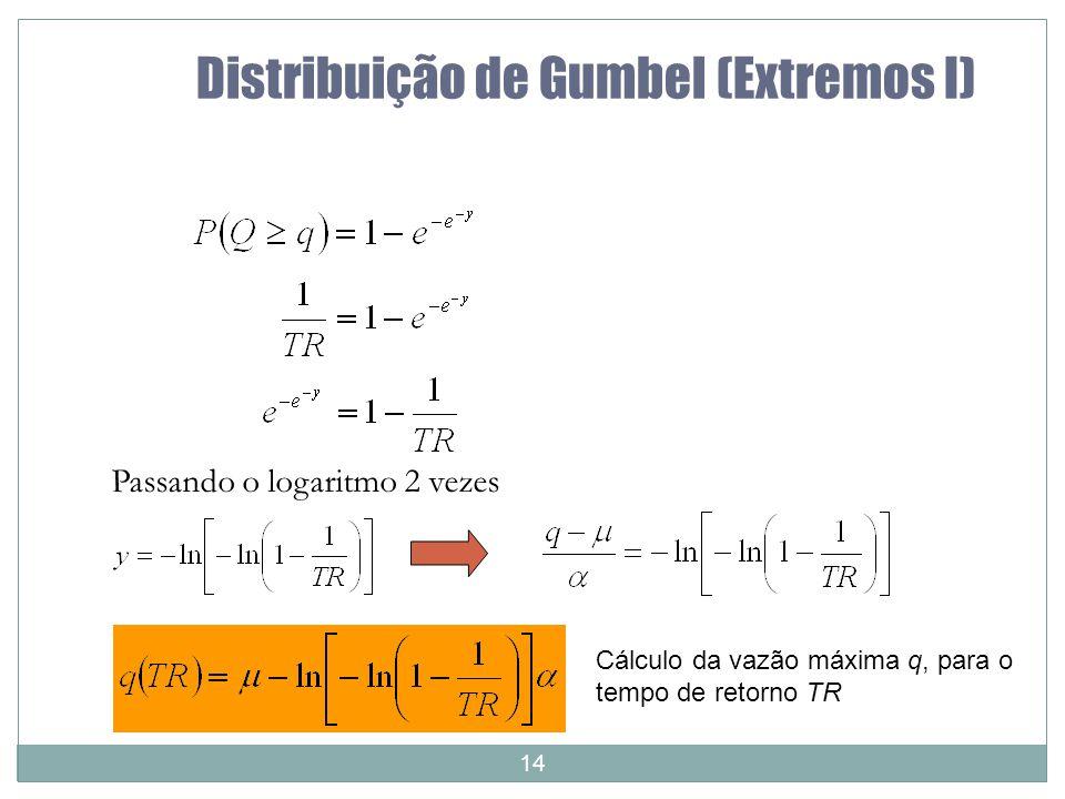 Distribuição de Gumbel (Extremos I)