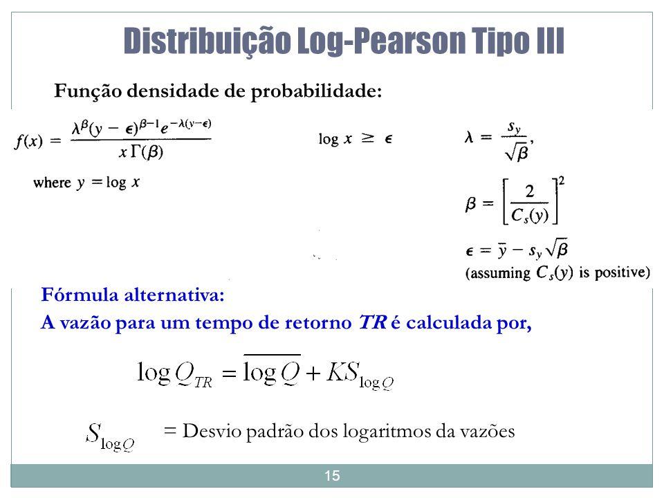 Distribuição Log-Pearson Tipo III