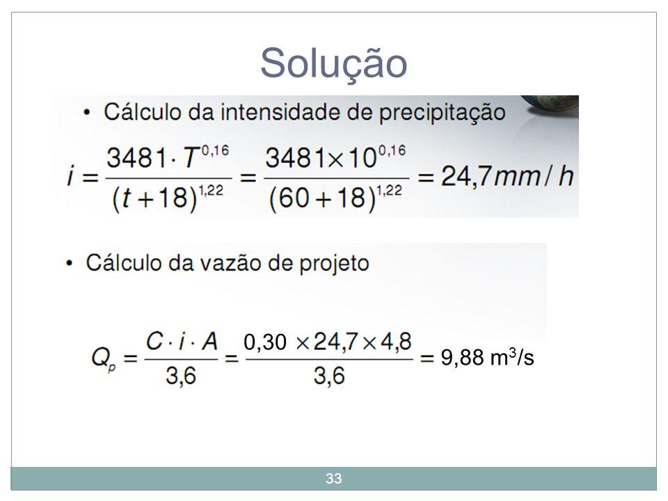 Solução 0,30 9,88 m3/s