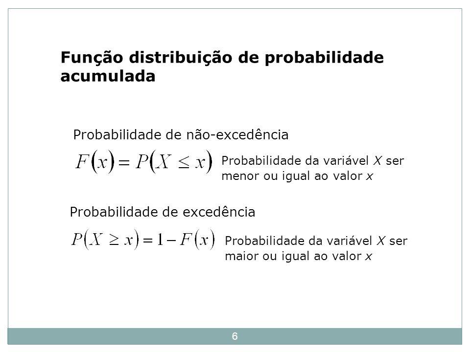 Função distribuição de probabilidade acumulada