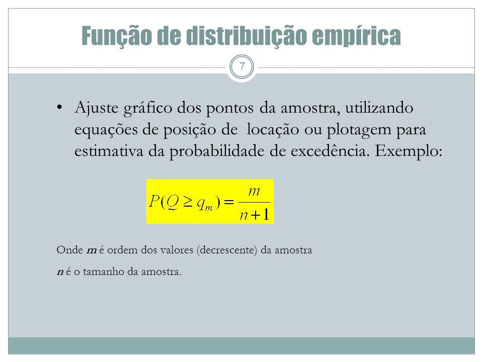Função de distribuição empírica