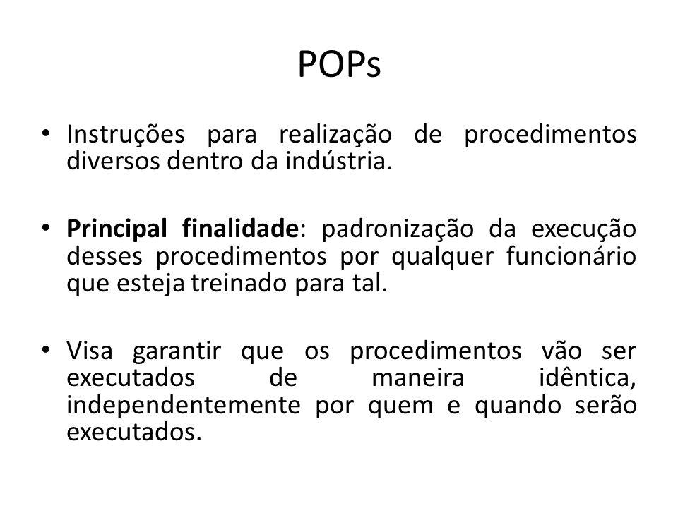 POPs Instruções para realização de procedimentos diversos dentro da indústria.