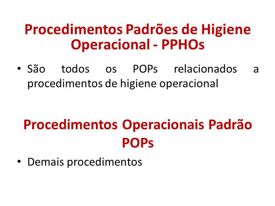 Procedimentos Operacionais Padrão POPs