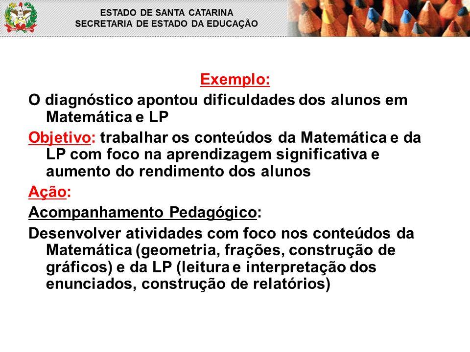 O diagnóstico apontou dificuldades dos alunos em Matemática e LP