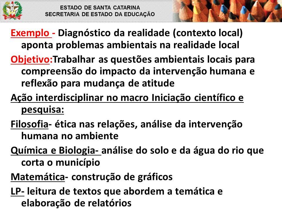 Ação interdisciplinar no macro Iniciação científico e pesquisa: