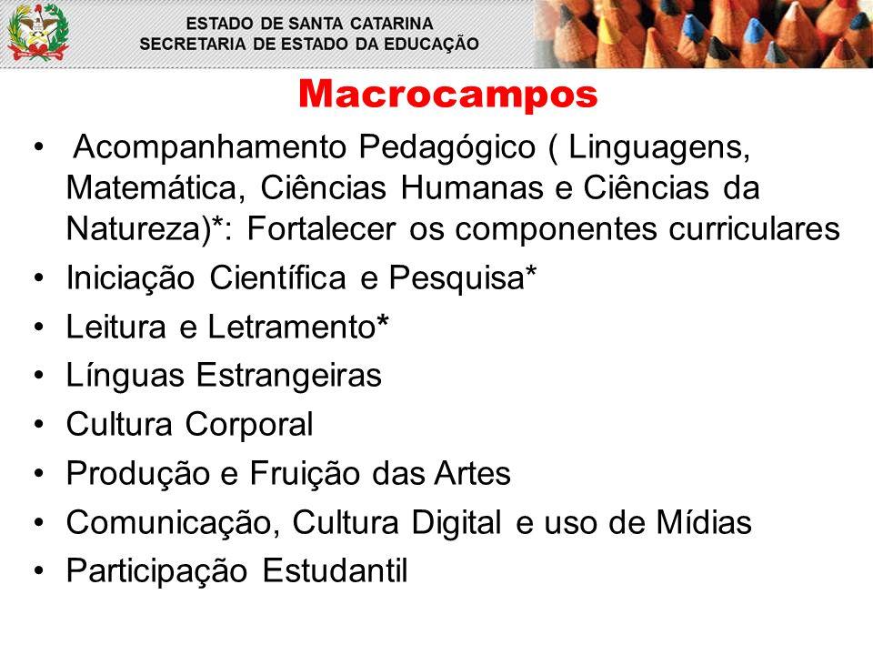 Macrocampos Acompanhamento Pedagógico ( Linguagens, Matemática, Ciências Humanas e Ciências da Natureza)*: Fortalecer os componentes curriculares.