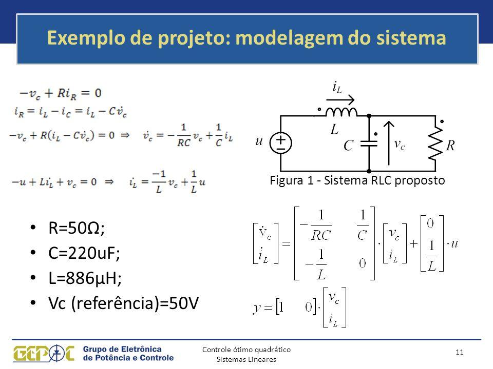 Exemplo de projeto: modelagem do sistema