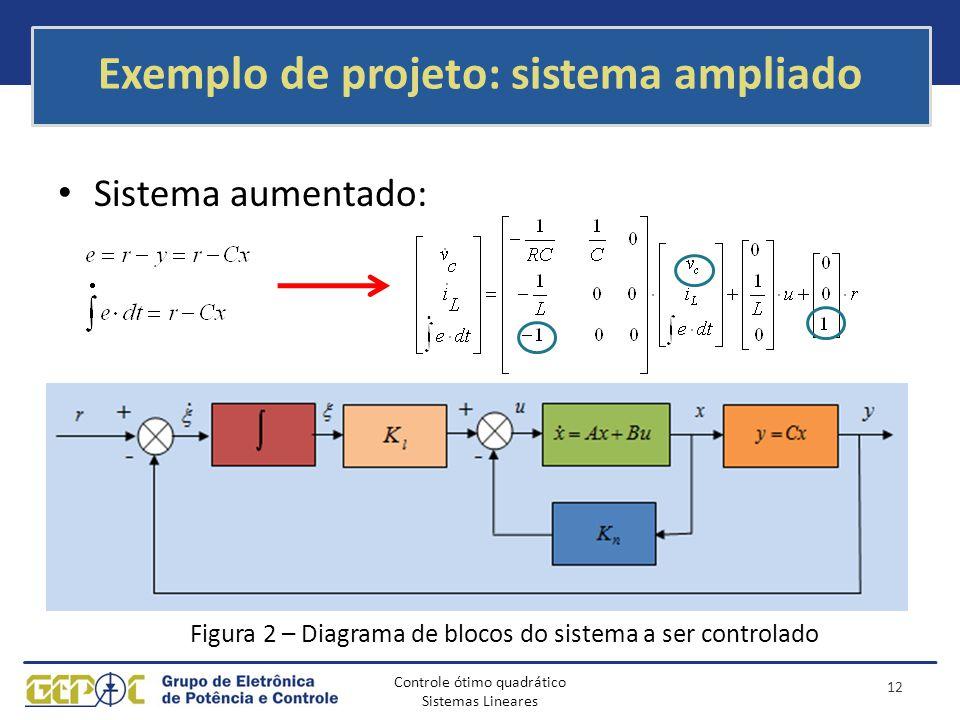 Exemplo de projeto: sistema ampliado