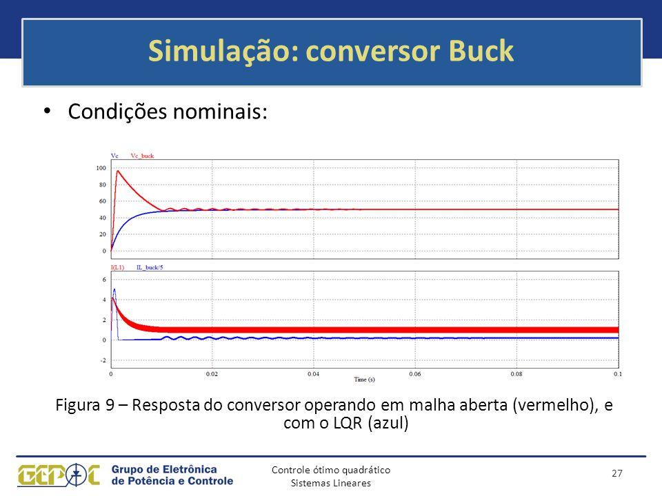 Simulação: conversor Buck
