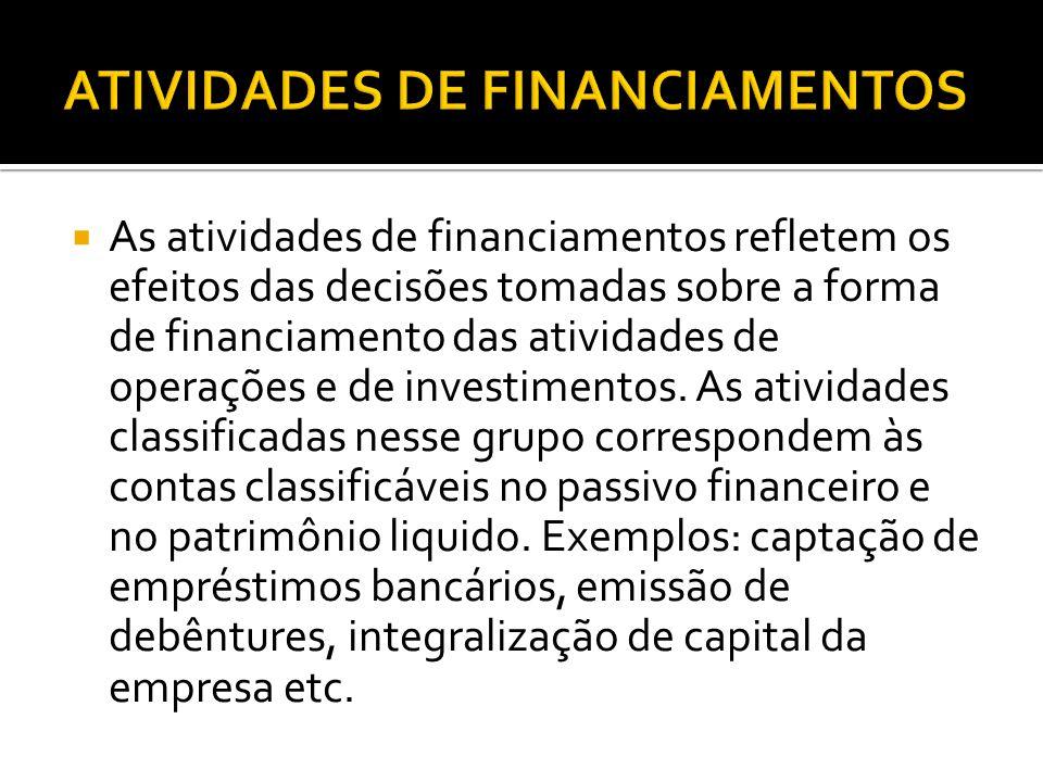ATIVIDADES DE FINANCIAMENTOS