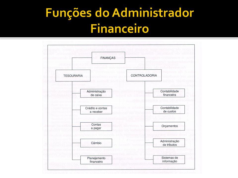 Funções do Administrador Financeiro