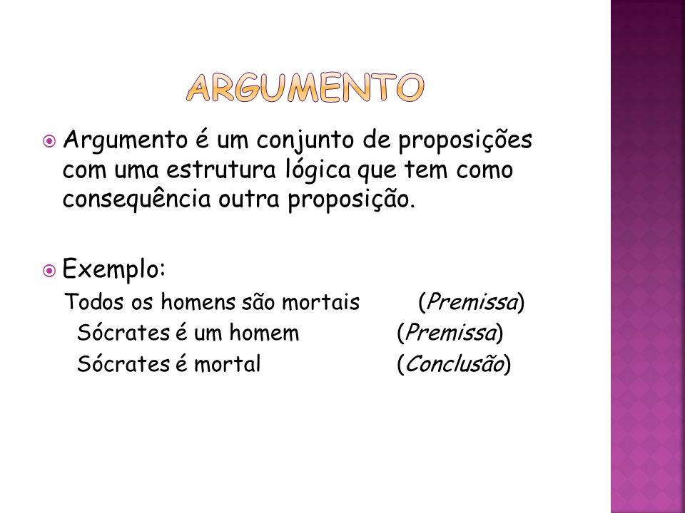 argumento Argumento é um conjunto de proposições com uma estrutura lógica que tem como consequência outra proposição.