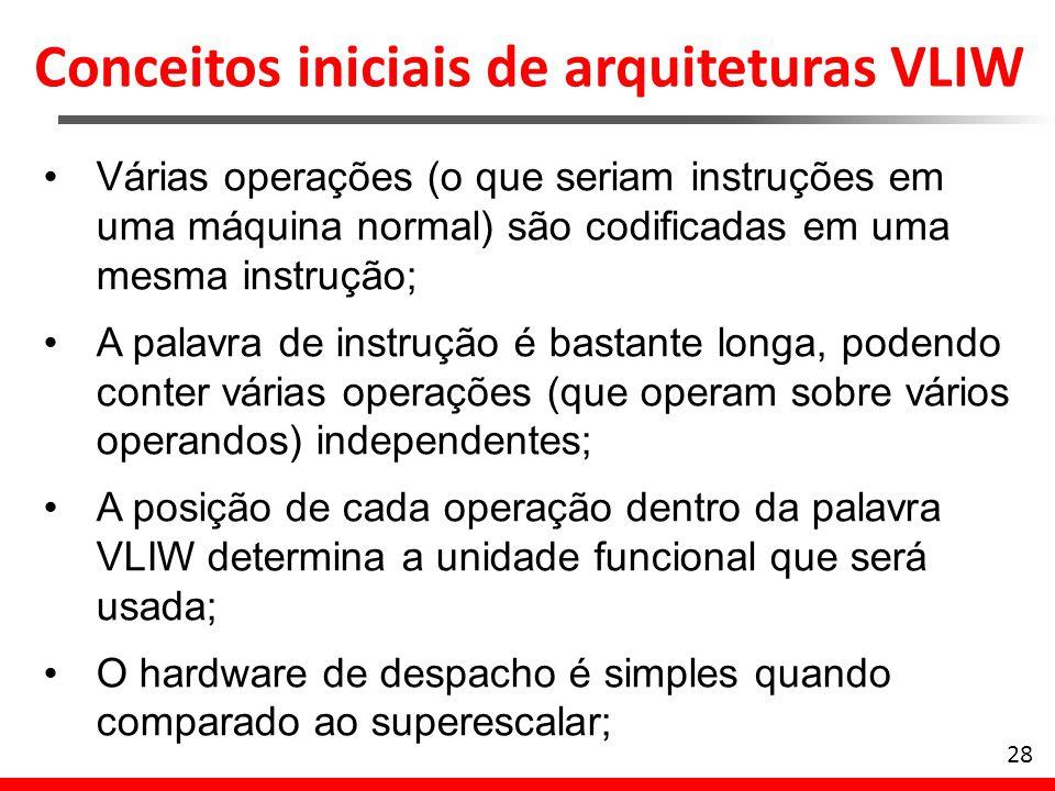 Conceitos iniciais de arquiteturas VLIW