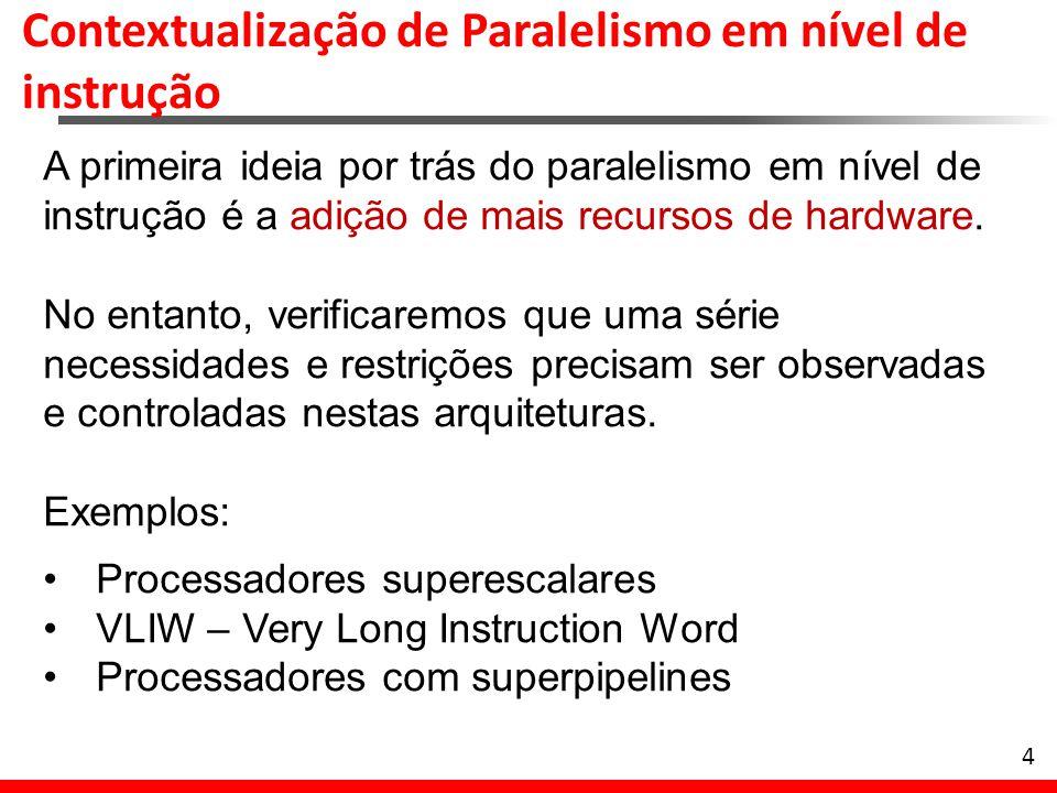 Contextualização de Paralelismo em nível de instrução