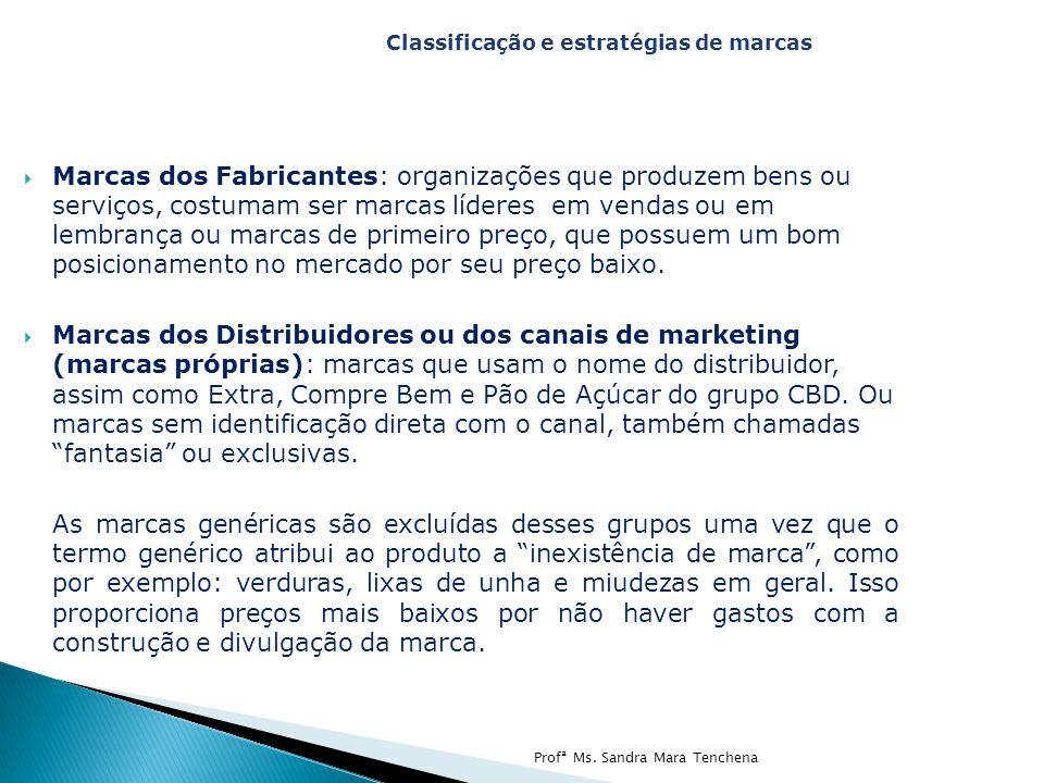 Classificação e estratégias de marcas