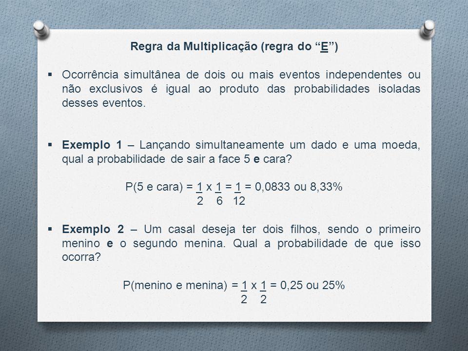 Regra da Multiplicação (regra do E )