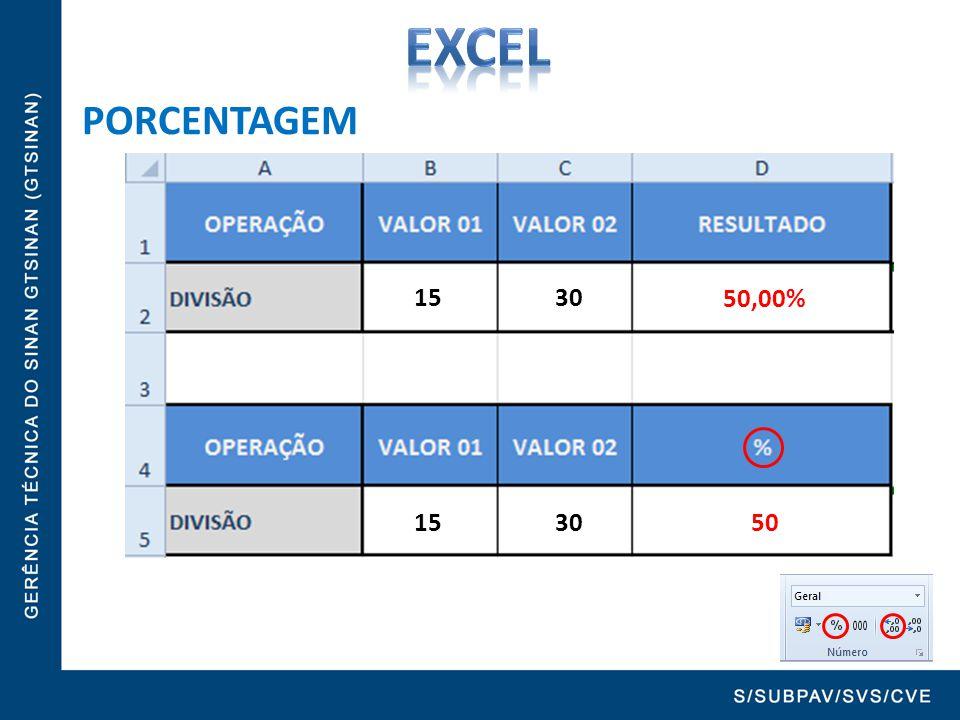 EXCEL PORCENTAGEM 15 30 = B2 / C2 0,5 50% 50,00% 15 30 = (B2 / C2)*100