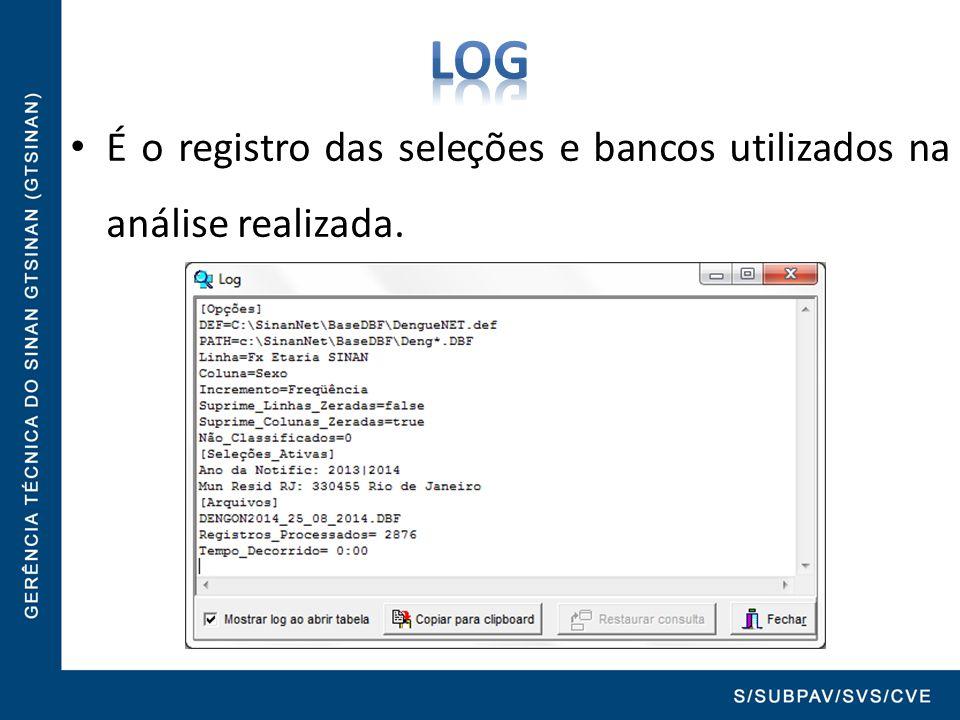 LOG É o registro das seleções e bancos utilizados na análise realizada.