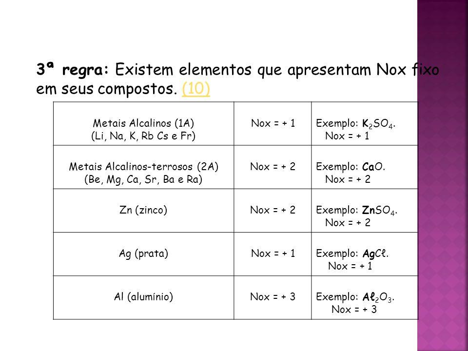 Metais Alcalinos-terrosos (2A)