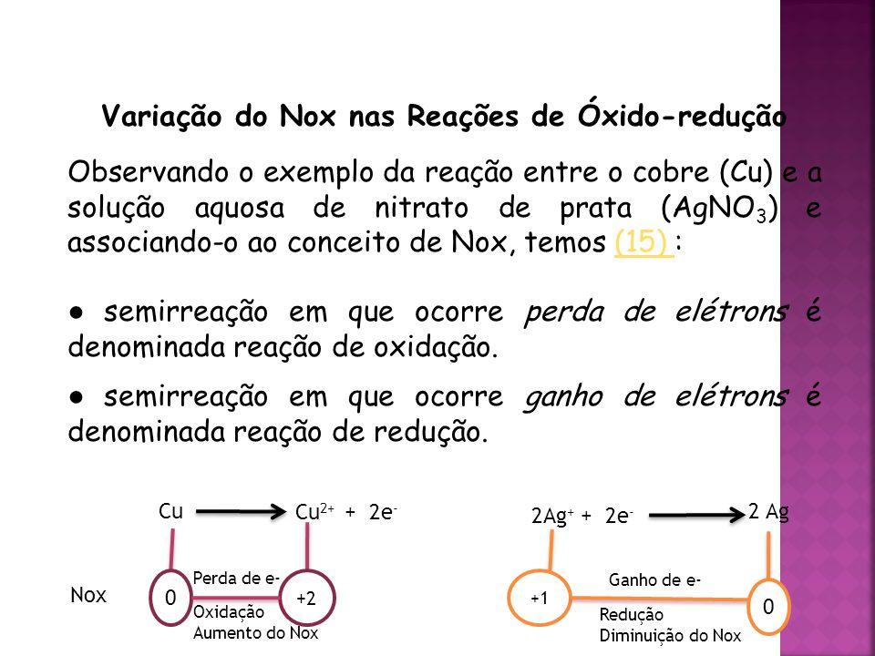 Variação do Nox nas Reações de Óxido-redução