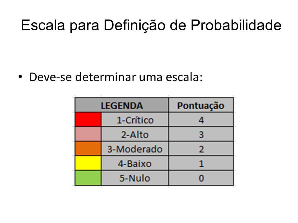 Escala para Definição de Probabilidade