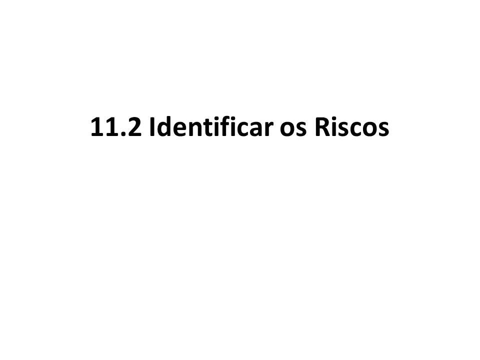 11.2 Identificar os Riscos